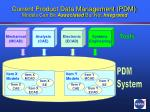 current product data management pdm models can be associated but not integrated