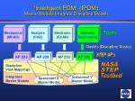 intelligent pdm ipdm master models integrate discipline models