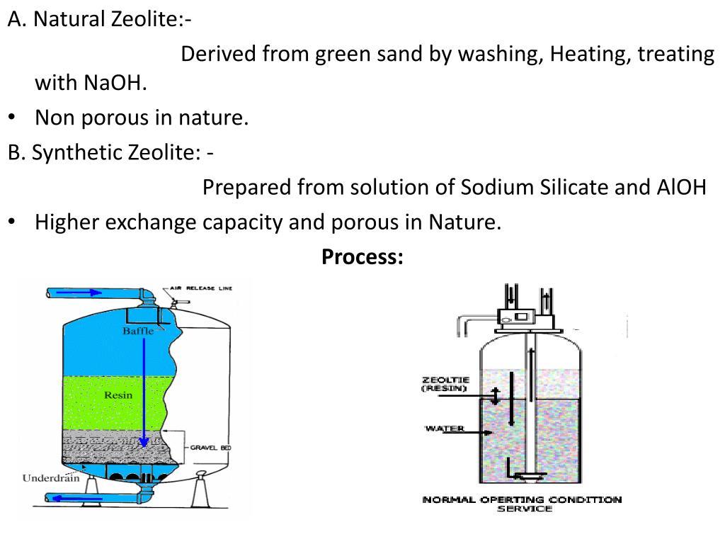 A. Natural Zeolite:-