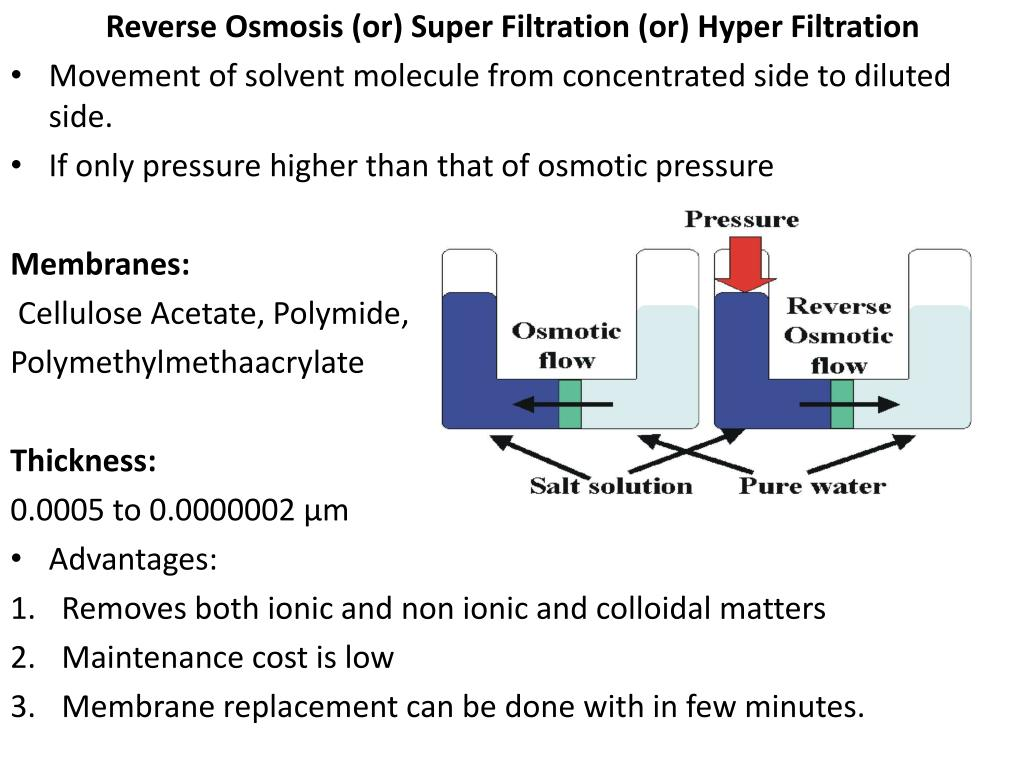 Reverse Osmosis (or) Super Filtration (or) Hyper Filtration
