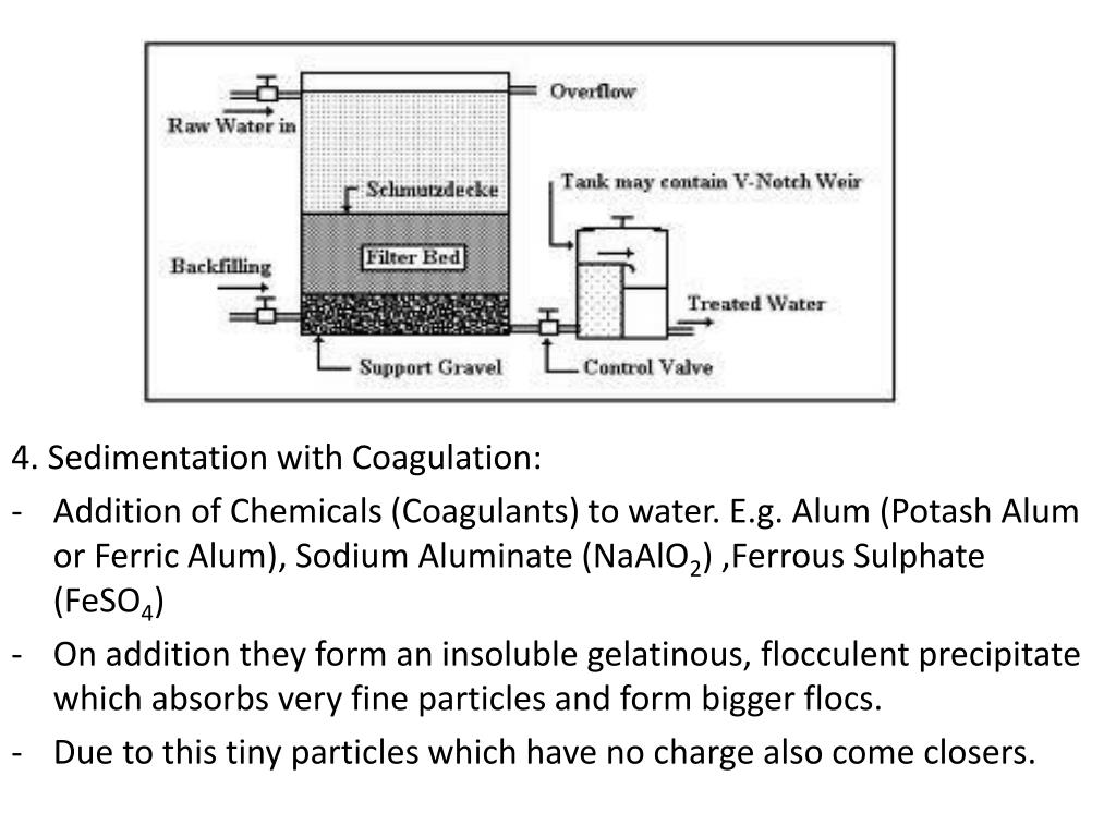 4. Sedimentation with Coagulation: