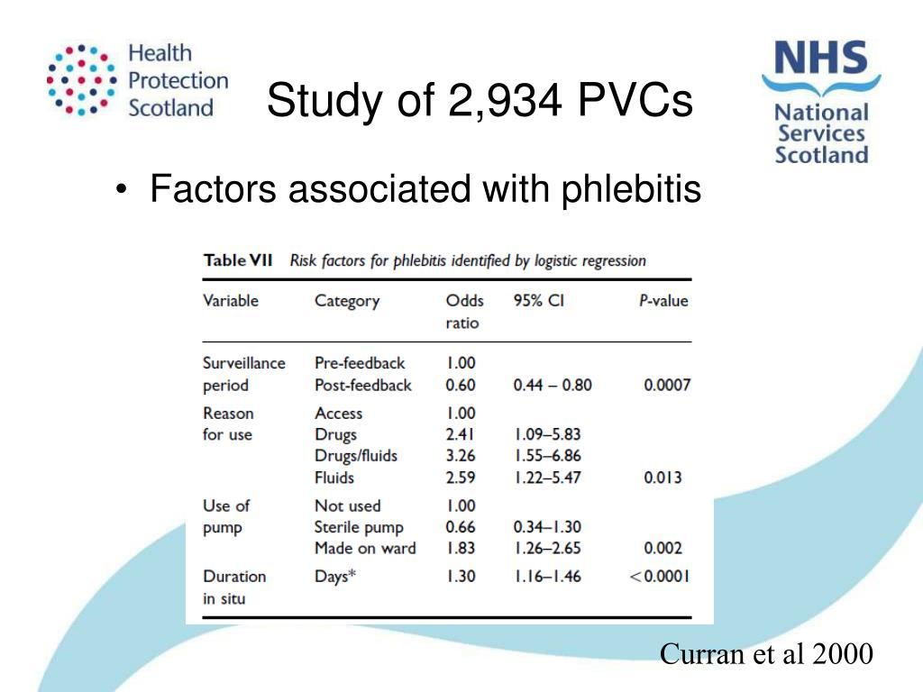 Study of 2,934 PVCs