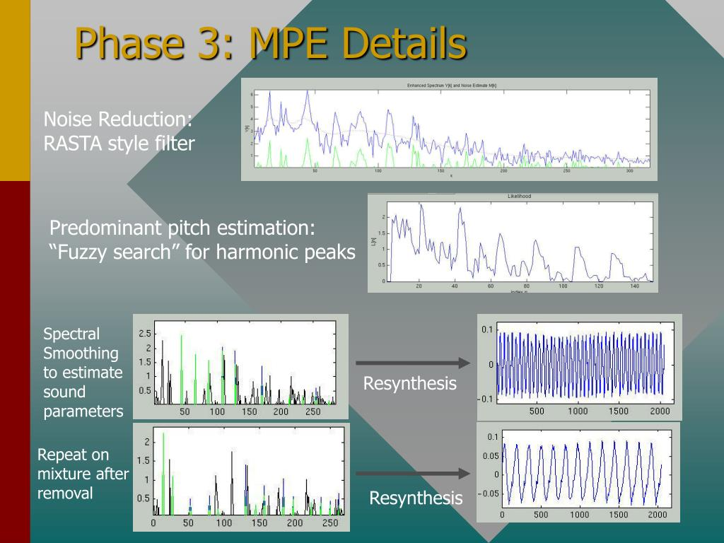 Phase 3: MPE Details