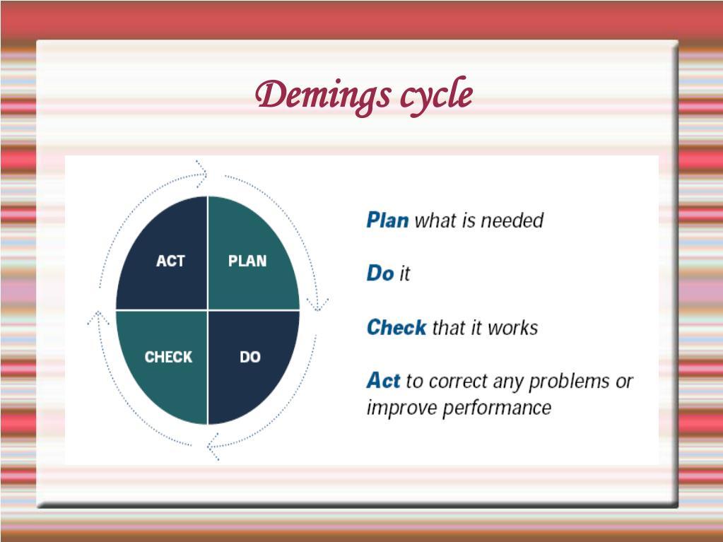 Demings cycle