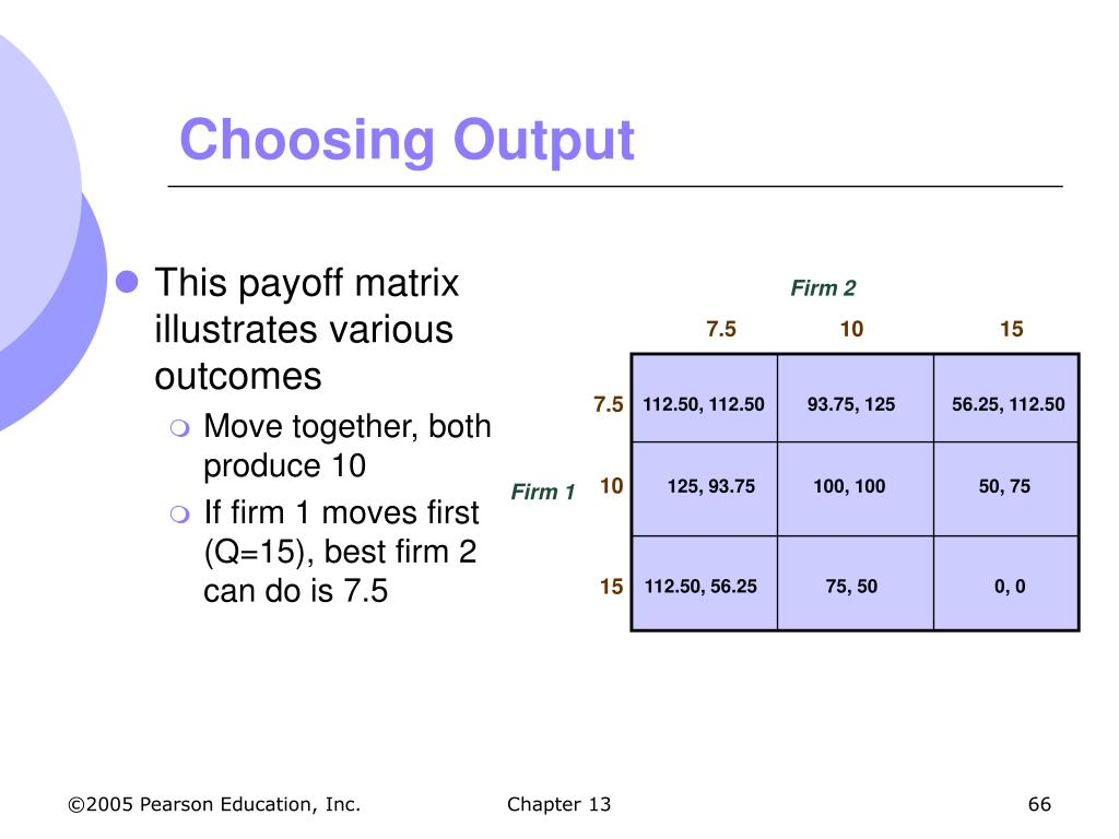 This payoff matrix illustrates various outcomes