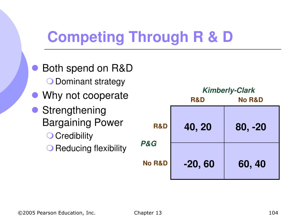 Both spend on R&D