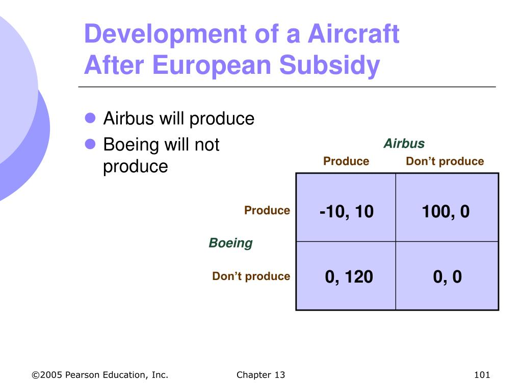 Airbus will produce