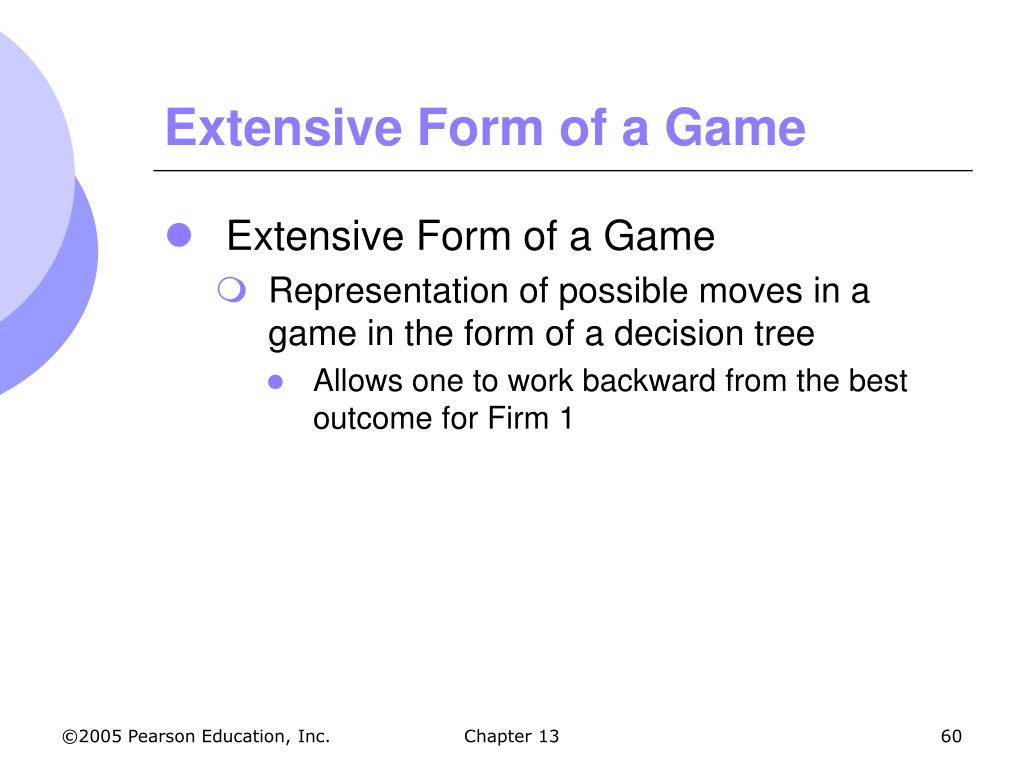 Extensive Form of a Game