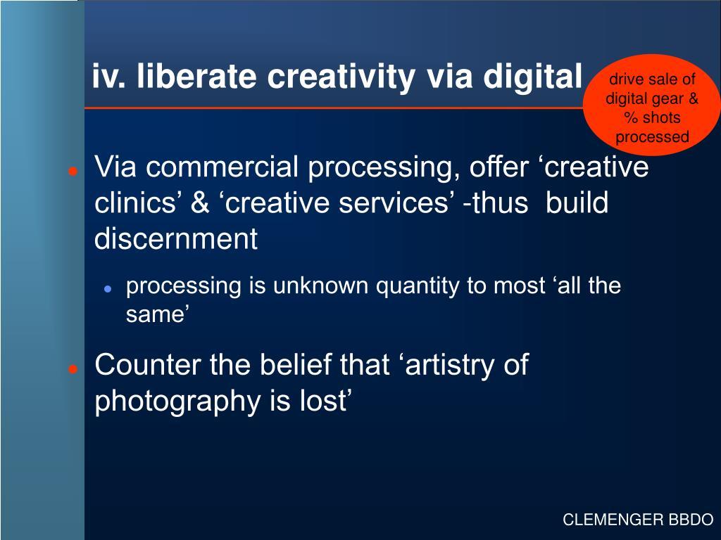 drive sale of digital gear & % shots processed