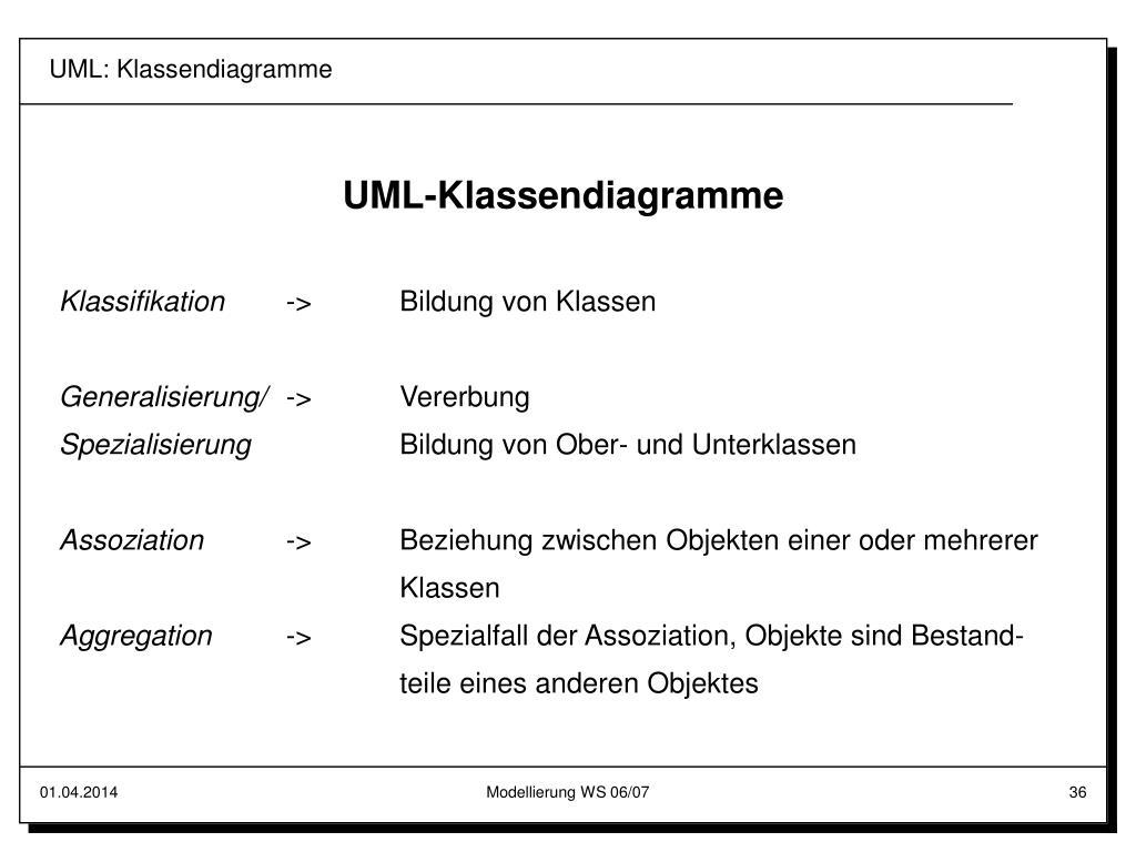 UML: Klassendiagramme