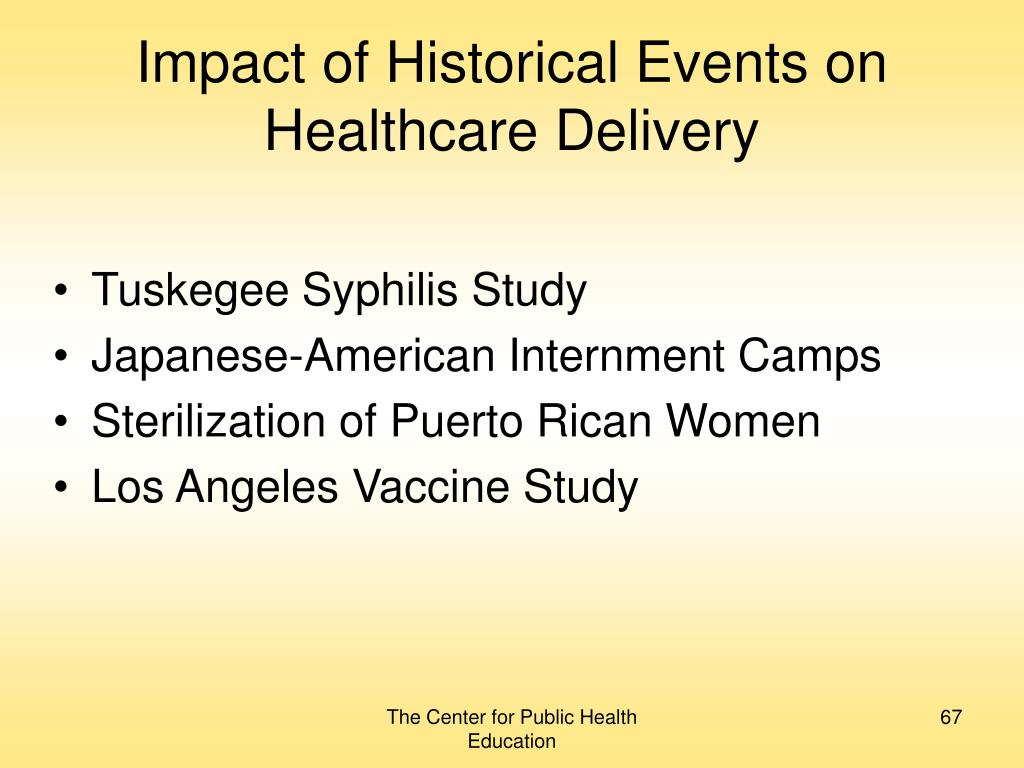 Impact of Historical Events on Healthcare Delivery