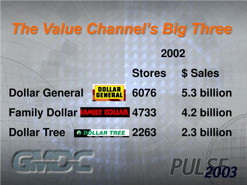 The Value Channel's Big Three