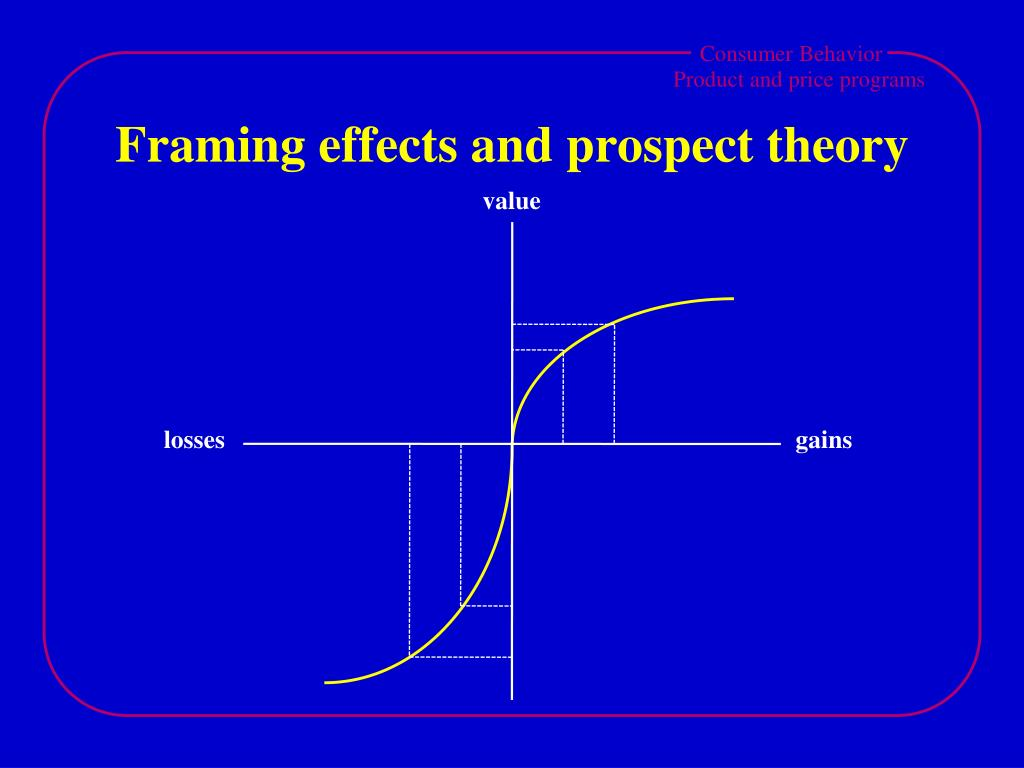 Framing effects and prospect theory