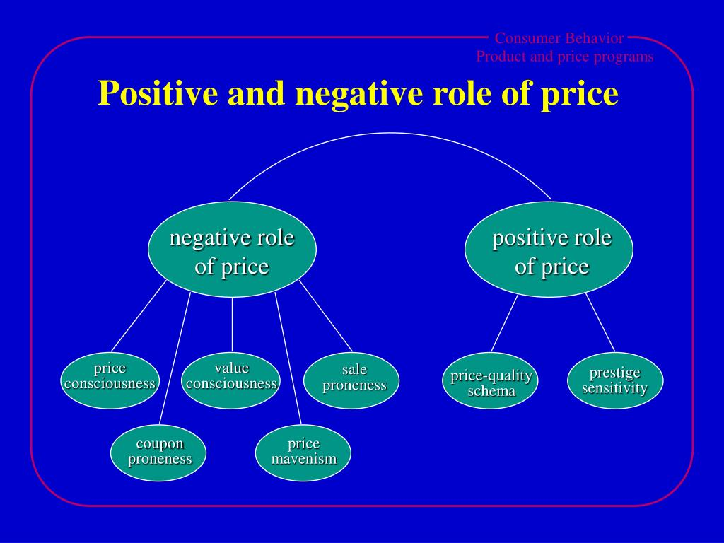 Positive and negative role of price