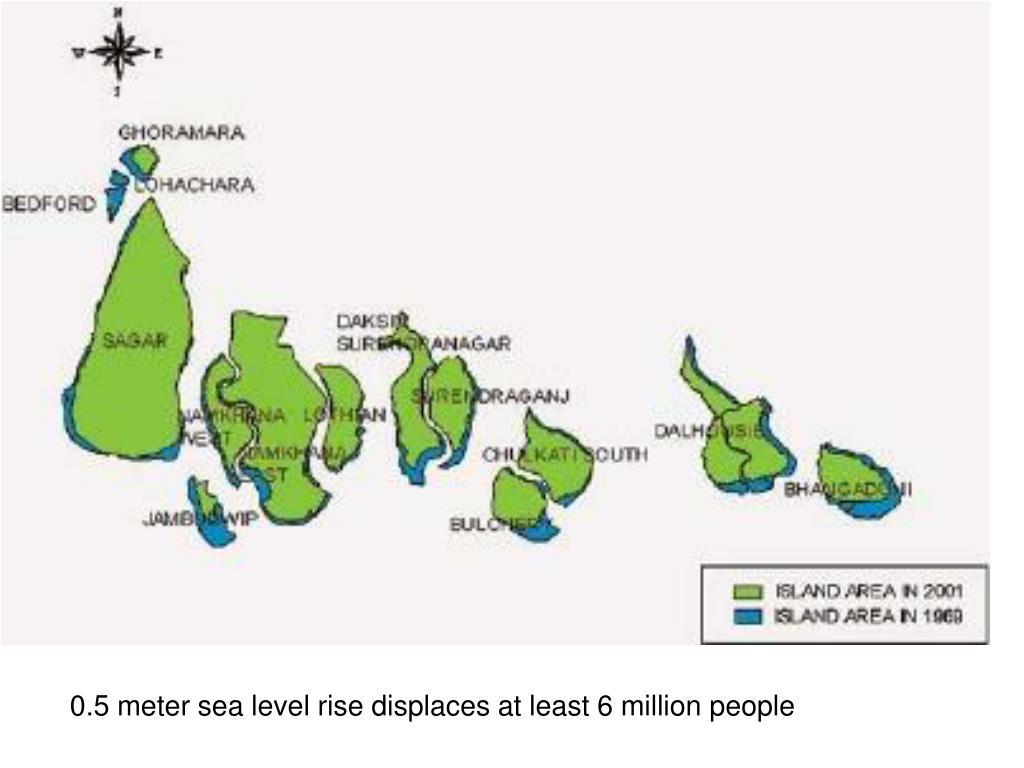 0.5 meter sea level rise displaces at least 6 million people