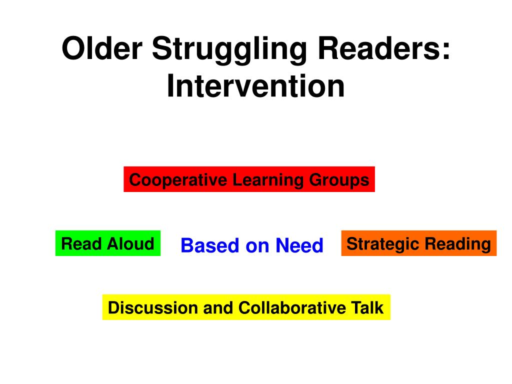 Older Struggling Readers: Intervention