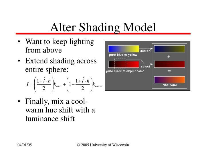 Alter Shading Model