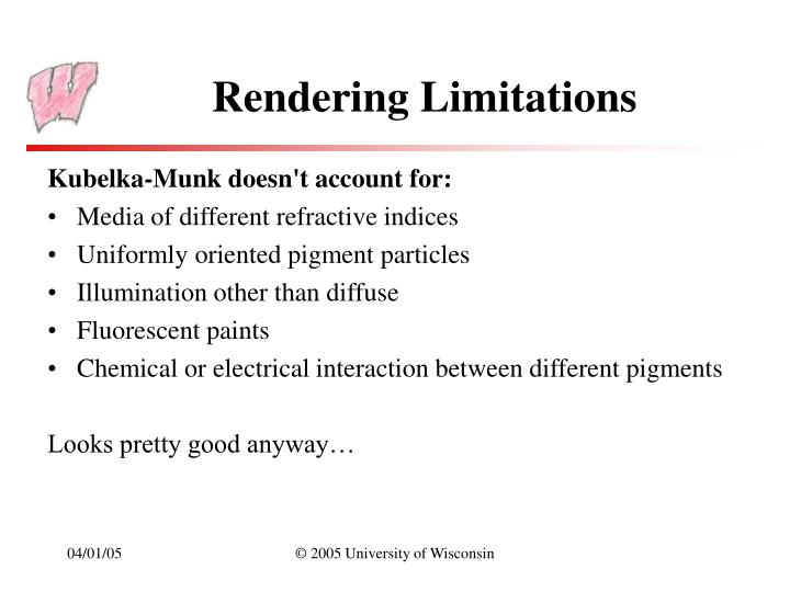 Rendering Limitations