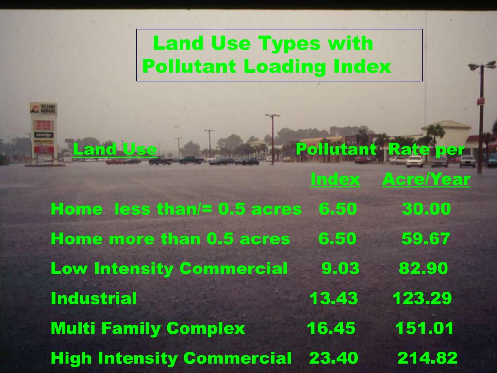 Land Use Types with       Pollutant Loading Index