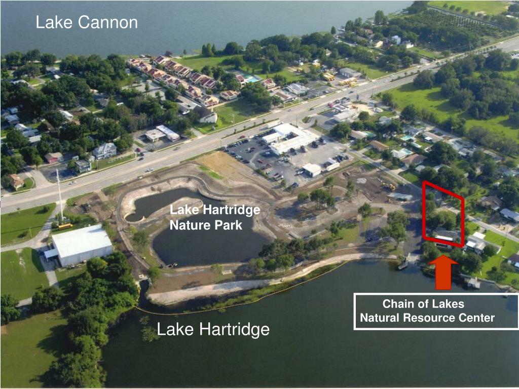 Lake Cannon