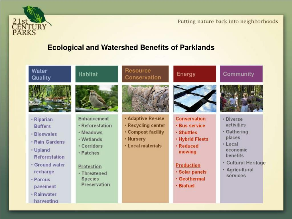 Ecological and Watershed Benefits of Parklands