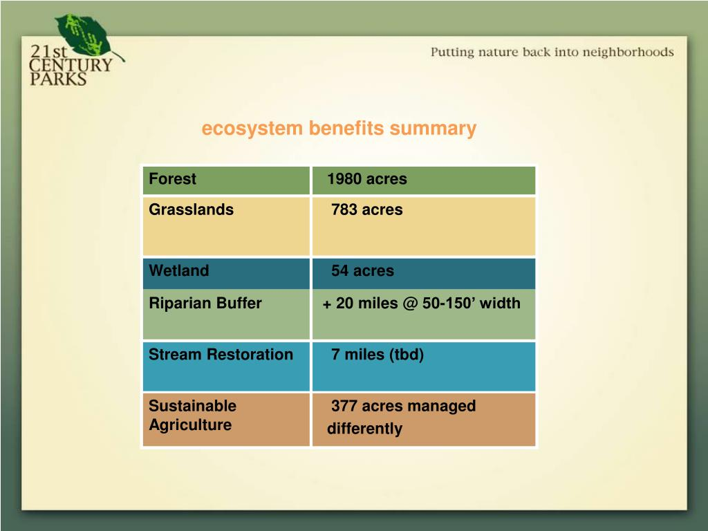 ecosystem benefits summary