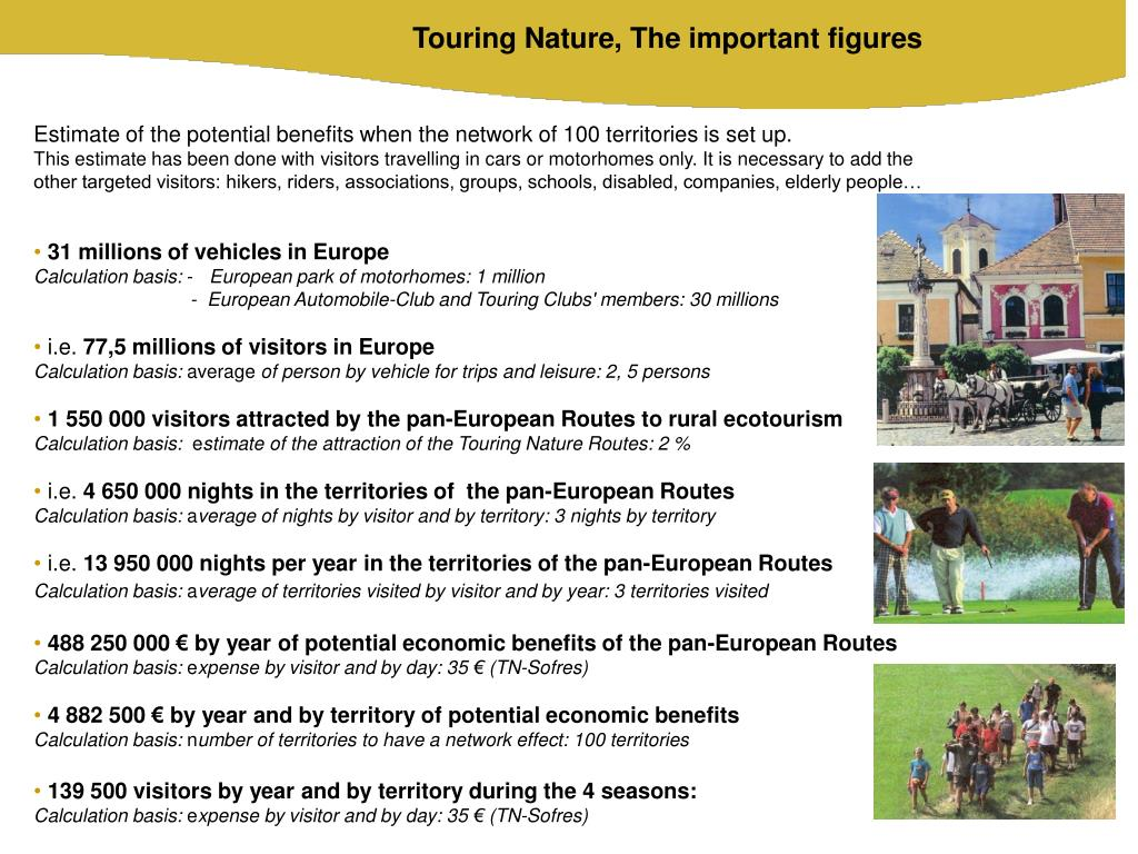 Touring Nature, The important figures