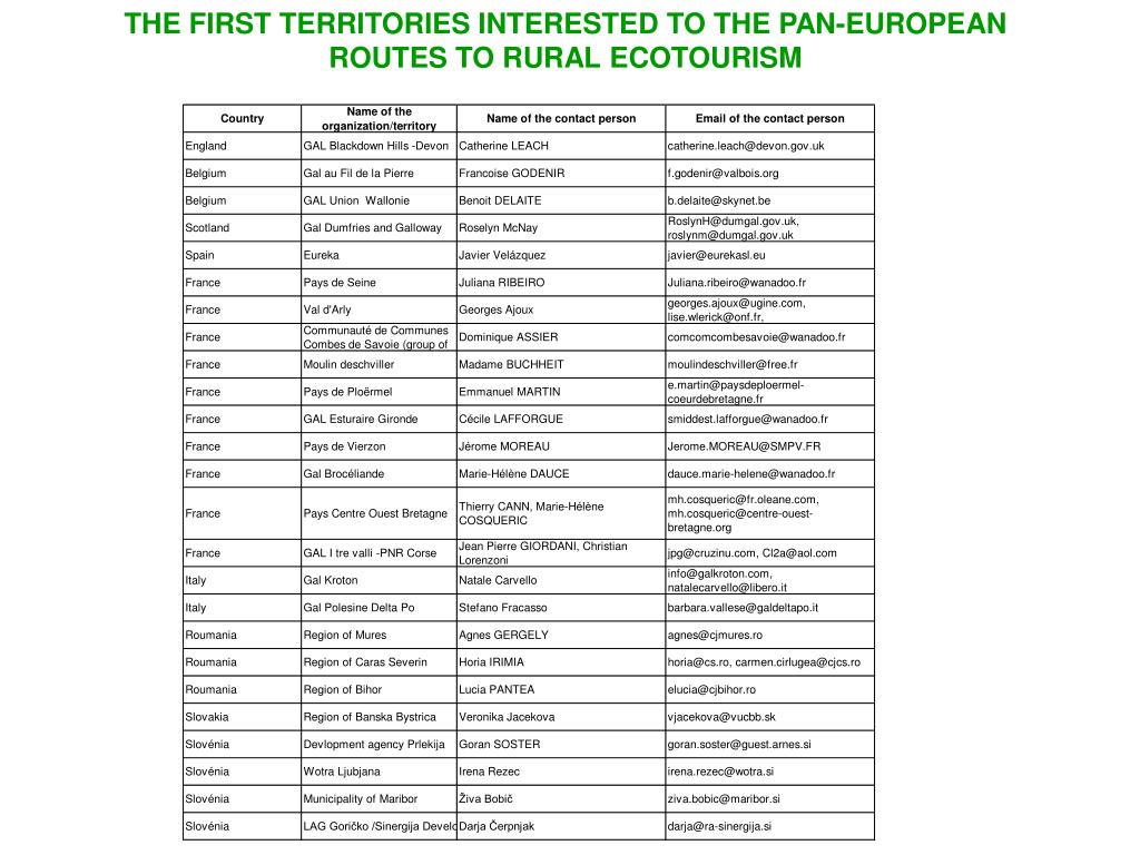 THE FIRST TERRITORIES INTERESTED TO THE PAN-EUROPEAN ROUTES TO RURAL ECOTOURISM