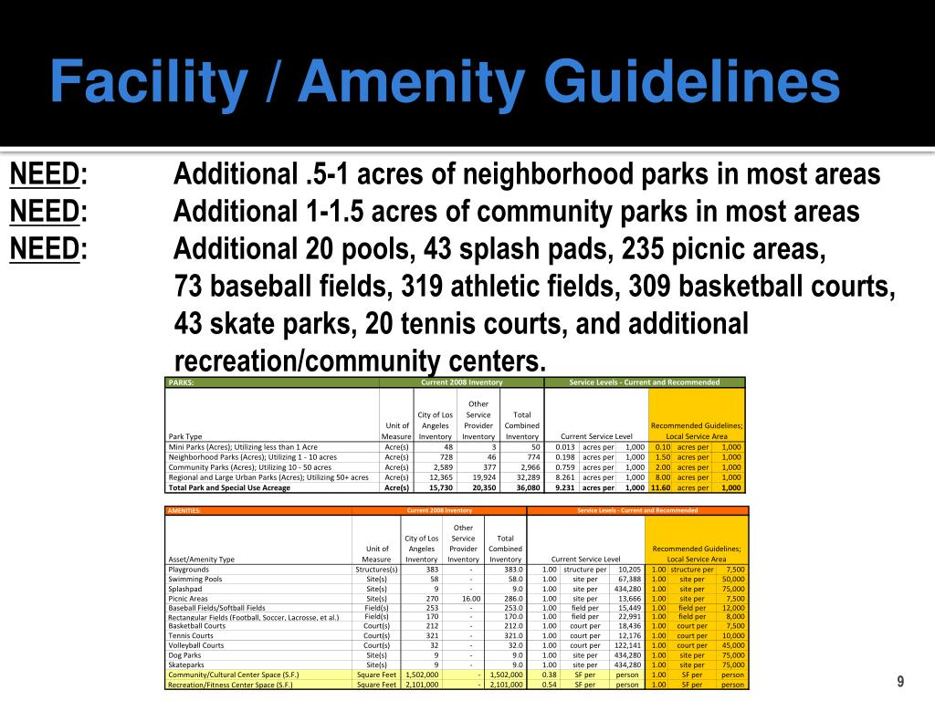 Facility / Amenity Guidelines