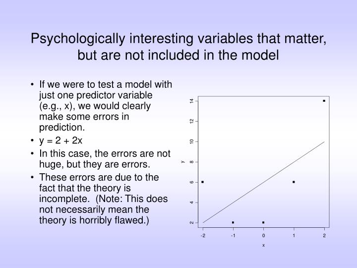 Psychologically interesting variables that matter, but are not included in the model