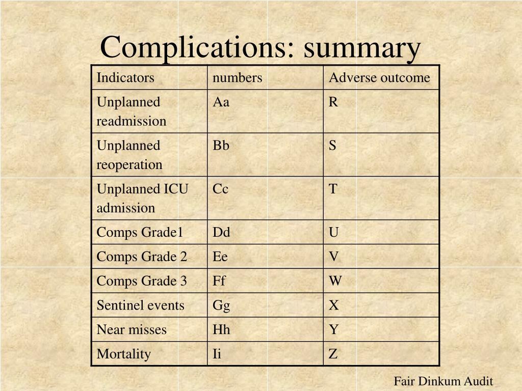 Complications: summary