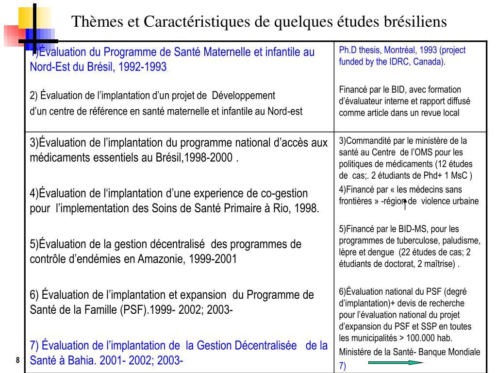 Thèmes et Caractéristiques de quelques études brésiliens