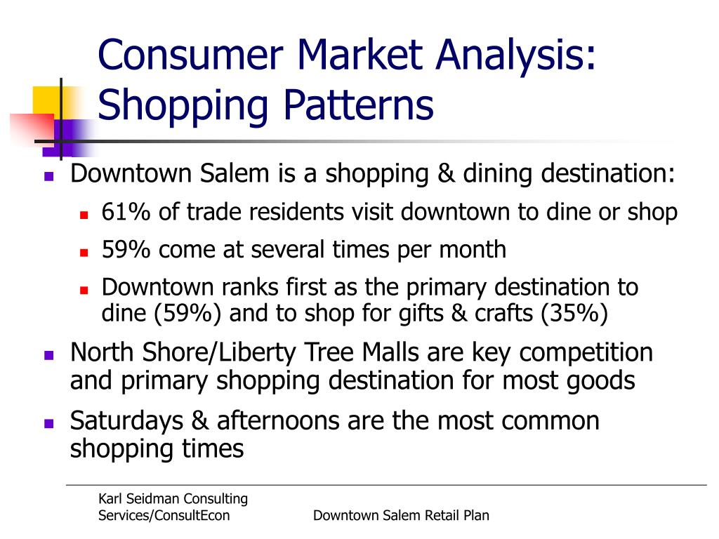 Consumer Market Analysis: