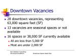 downtown vacancies