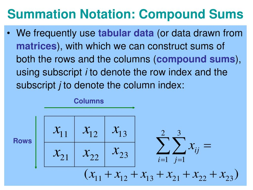 Summation Notation: Compound Sums