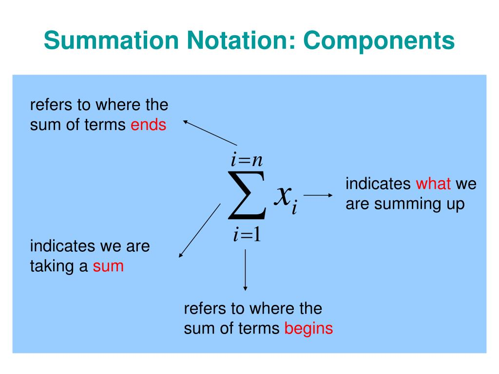 Summation Notation: Components