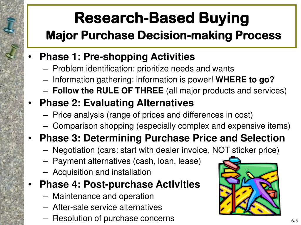 Research-Based Buying