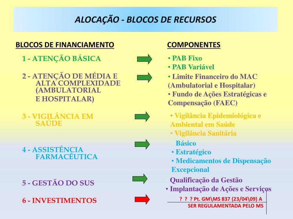 ALOCAÇÃO - BLOCOS DE RECURSOS