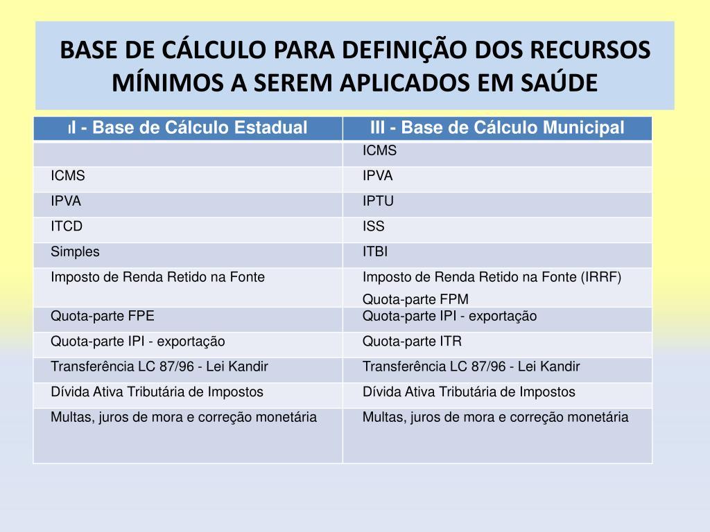 BASE DE CÁLCULO PARA DEFINIÇÃO DOS RECURSOS MÍNIMOS A SEREM APLICADOS EM SAÚDE