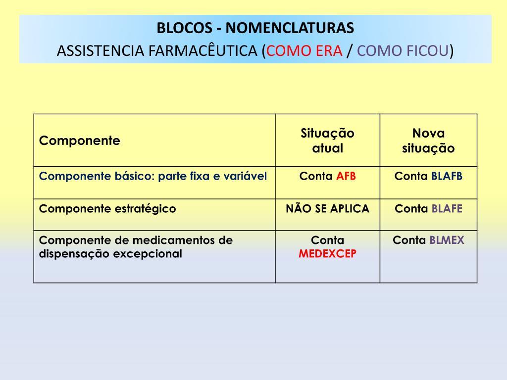BLOCOS - NOMENCLATURAS