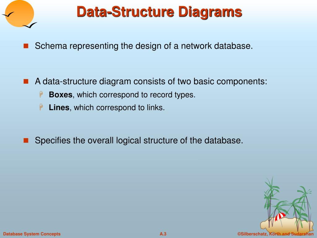 Data-Structure Diagrams
