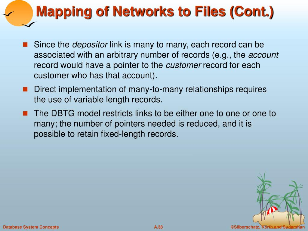 Mapping of Networks to Files (Cont.)