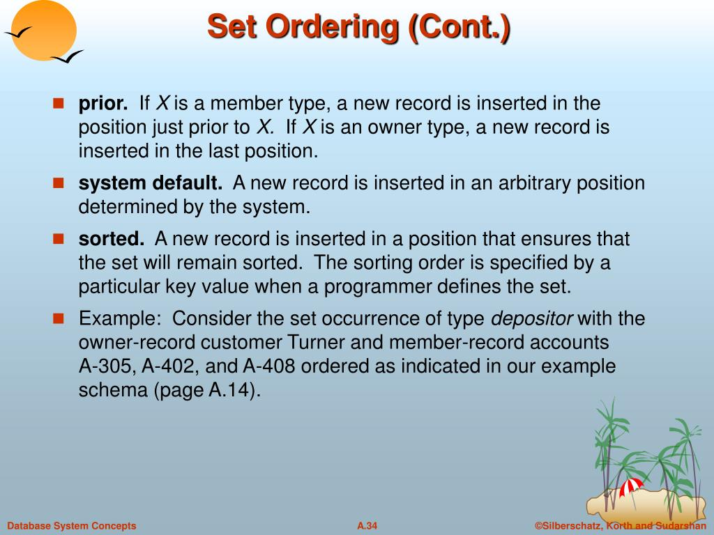 Set Ordering (Cont.)
