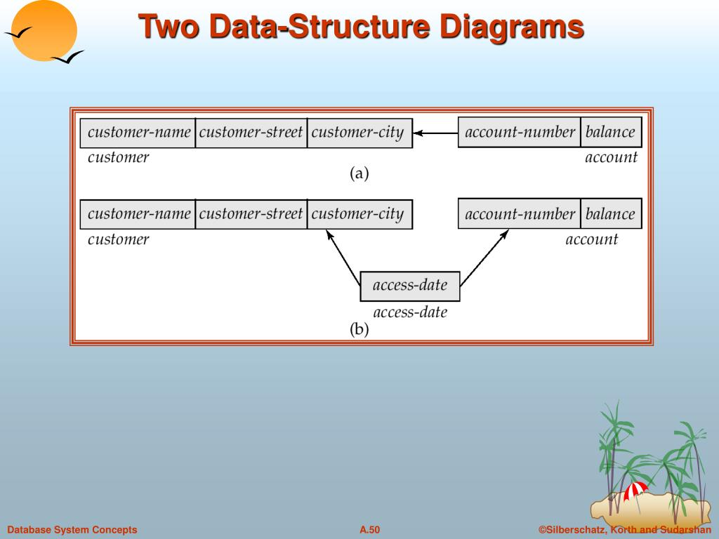 Two Data-Structure Diagrams