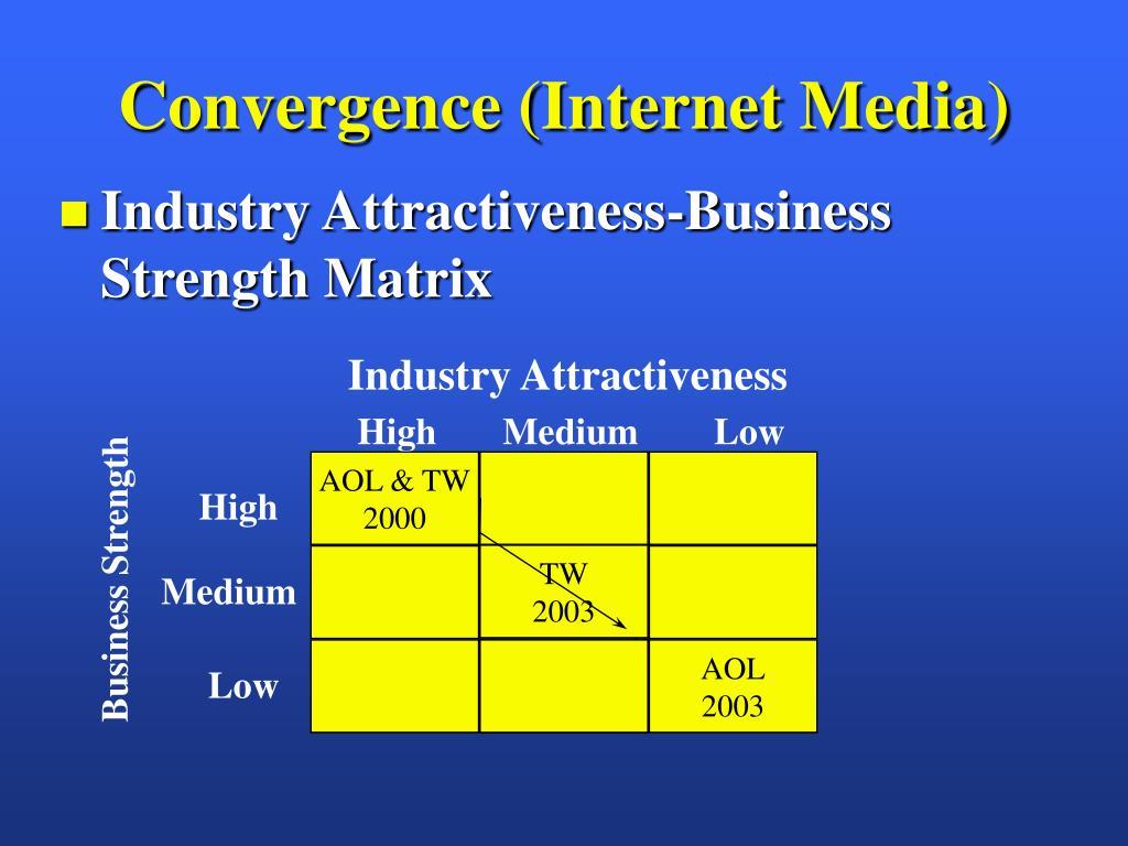 Convergence (Internet Media)