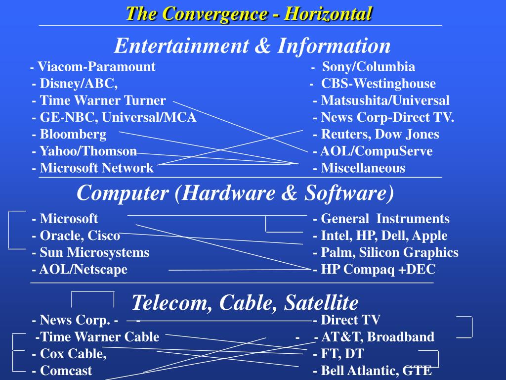 The Convergence - Horizontal