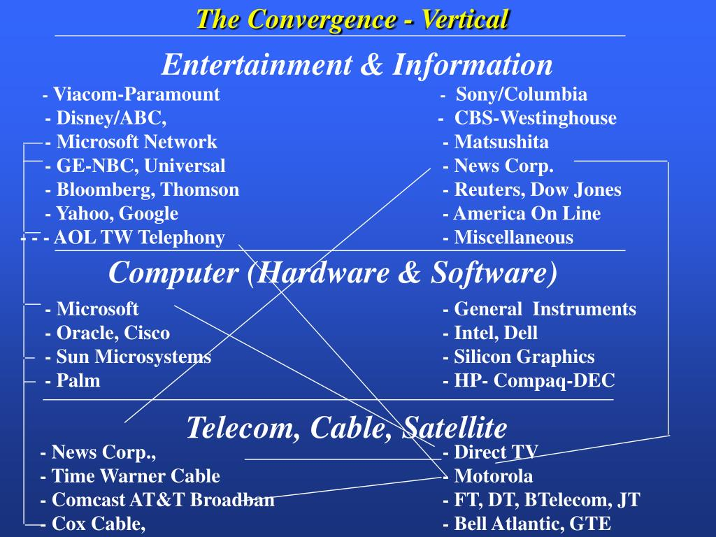 The Convergence - Vertical