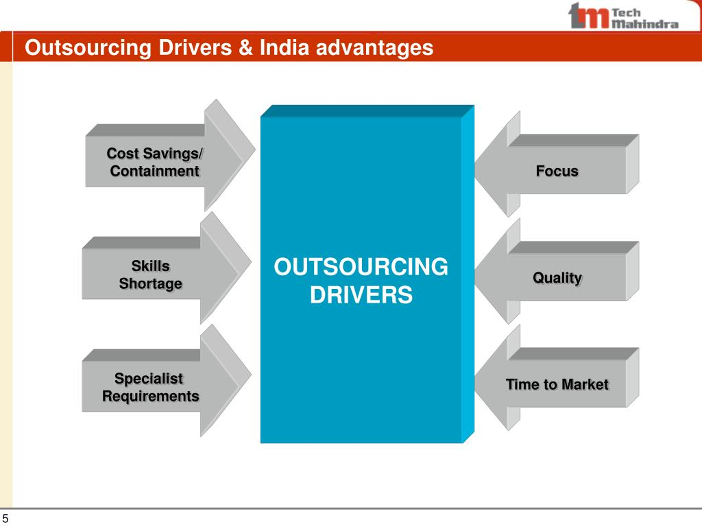 Outsourcing Drivers & India advantages