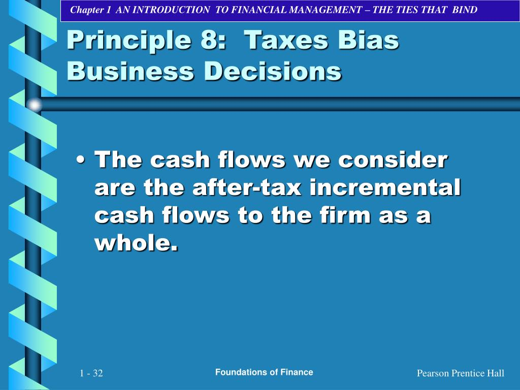 taxes bias business decisions Individuals often do not take taxes correctly into account, which results in distorted or unexpected investments we shed further light on the discussion of such behavioral tax perception.