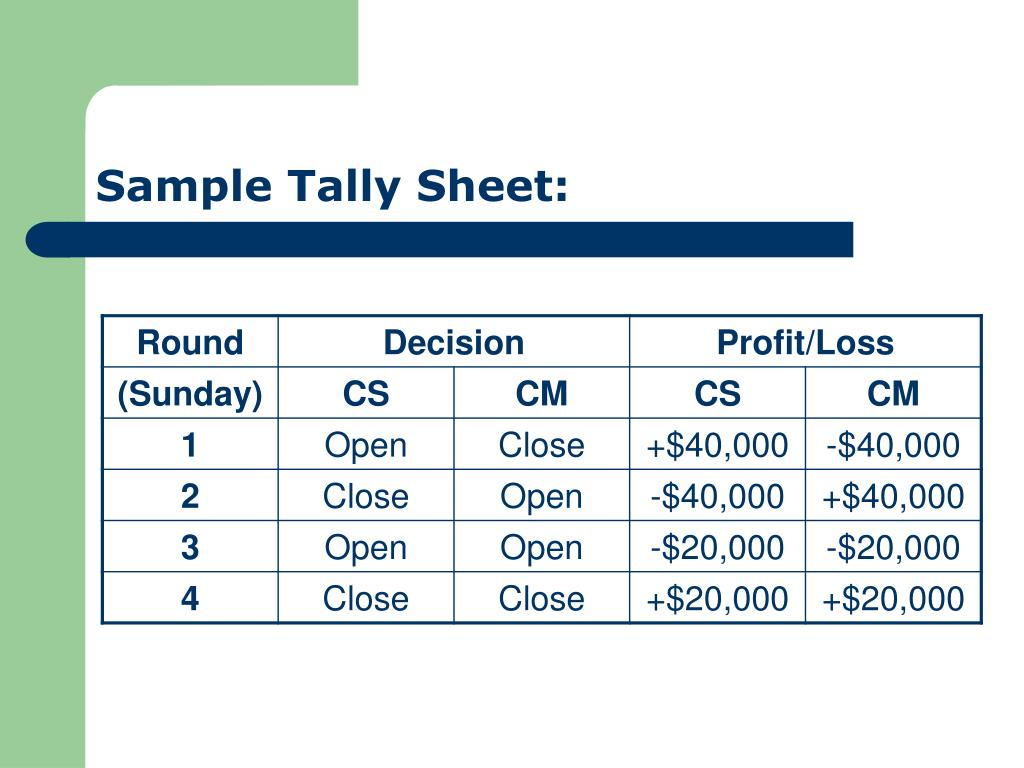 Sample Tally Sheet: